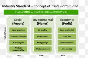 Triple Bottom Line Corporate Social Responsibility Corporation Sustainability PNG