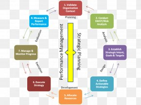 Business - Strategic Planning Strategy Business Plan PNG
