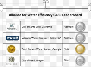 Water Efficiency - Document Water Efficiency Case Study Research PNG