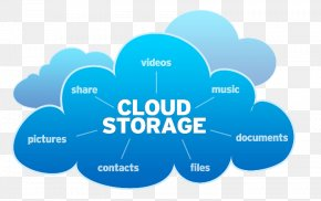 Cloud Service - Cloud Storage Cloud Computing Computer Data Storage Handheld Devices PNG