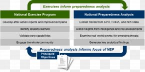 National Fitness Program - Training Exercise National Preparedness Month Federal Emergency Management Agency Incident Command System PNG