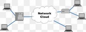 Cloud Computing - Computer Network Cloud Computing And Virtualization PNG