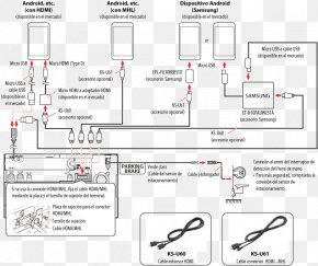 Wiring Diagram Computer Product Manuals Chart, PNG ... on jvc wiring diagram, nissan maxima audio wiring diagram, clarion wiring diagram, alpine wiring diagram, reading wiring diagram, samsung wiring diagram, jackson wiring diagram, apple wiring diagram, concord wiring diagram, lincoln wiring diagram, hayward wiring diagram, ge wiring diagram, rca wiring diagram, fisher wiring diagram, sony wiring diagram, jl audio wiring diagram, panasonic wiring diagram, pioneer wiring diagram, jensen wiring diagram, columbia wiring diagram,