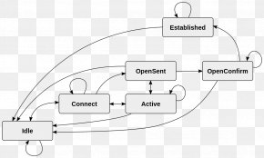 Link Aggregation - Border Gateway Protocol Communication Protocol Routing Protocol Internet PNG
