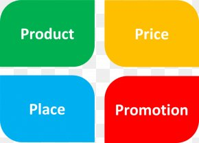 Marketing - Marketing Mix Marketing Strategy Marketing Plan PNG