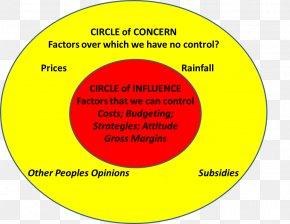 Circle - Circle Area Point Angle Diagram PNG