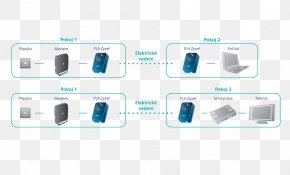 Design - Electronics Multimedia PNG