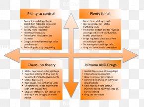 Psychoactive Drug - Psychoactive Drug War On Drugs Recreational Drug Use Future PNG