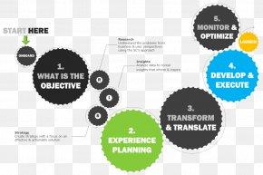 Design - User Experience Design User Interface Design PNG