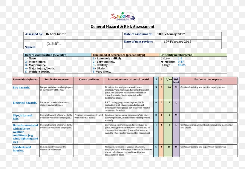 Risk Assessment Template Form Resume Png 800x566px Risk Assessment Area Diagram Document Electrician Download Free Risk assessment is the determination of quantitative or qualitative estimate of risk related to a concrete situation and a recognized threat. risk assessment template form resume