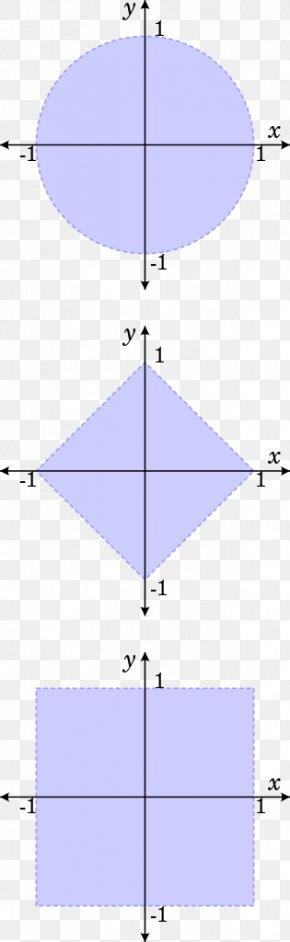 Euclidean Distance - Point Unit Disk Ball Unit Sphere PNG