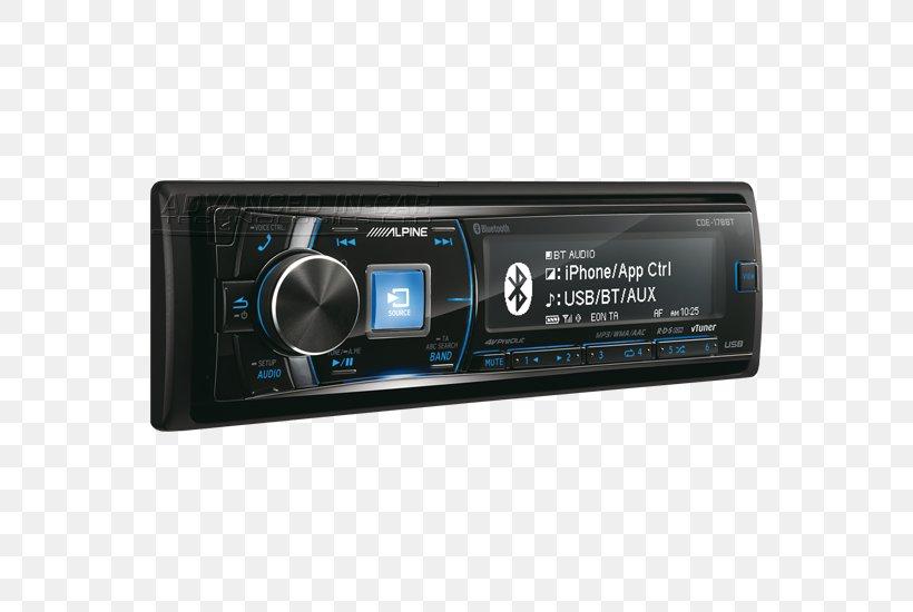 Car Vehicle Audio Alpine Electronics Wiring Diagram Png 550x550px Car Alpine Electronics Audio Audio Receiver Automotive