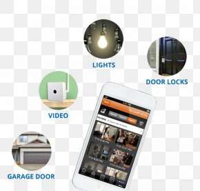 Home - Home Automation Kits Security System PNG
