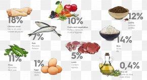 Mediterranean Diet - MINI Cooper Diet Food Nutrition Dieting PNG