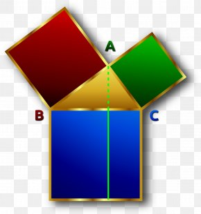 Pythagorean Theorem Spiral Project - Mathematics Pythagorean Theorem Education Teacher School PNG