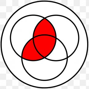 Venn Diagram - Venn Diagram Euler Diagram Logical Conjunction Boolean Algebra PNG