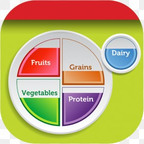 Health - MyPlate Food Pyramid Food Group MyPyramid PNG