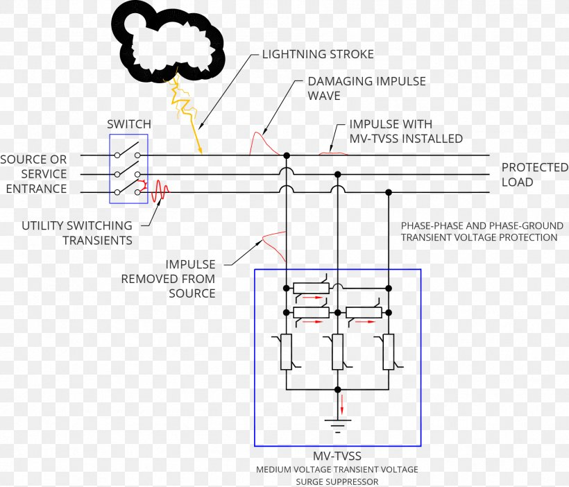 Surge Protector Arrester Wiring, Surge Protector Wiring Diagram