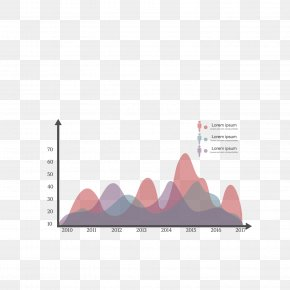 Wave Version - Chart Data Download PNG