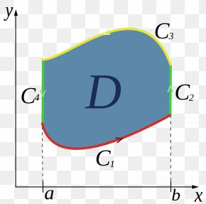 Integral - Green's Theorem Stokes' Theorem Divergence Theorem Integral PNG