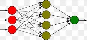Multilayer Perceptron - University Center Hassiba Benbouali Faculté De Génie Civil Et D'Architecture De L'Université Hassiba Benbouali De Chlef Artificial Neural Network PNG