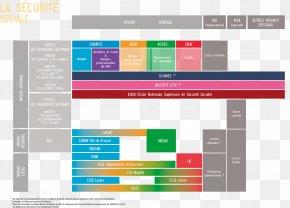 Accidents - Social Security In France Organizational Chart Régime Général De La Sécurité Sociale Union Des Caisses Nationales De Sécurité Sociale PNG