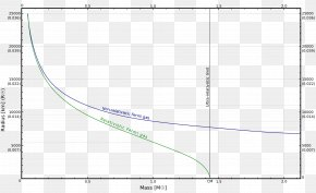 Star - Chandrasekhar Limit White Dwarf Star Degenerate Matter Mass PNG
