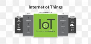 Internet Of Things - Internet Of Things Electronics Electronic Component Technology PNG