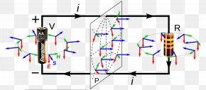 Circuit - Poynting Vector Poynting's Theorem Energy Vector Field PNG
