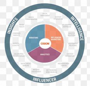 Social Media - Cision Public Relations Organization Social Media Communication PNG