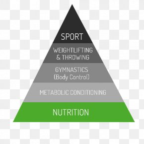 Pyramid - CrossFit Food Pyramid Paleolithic Diet Eating PNG
