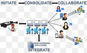 Agile Streamer - Streaming Media Business & Productivity Software Data Enterprise Resource Planning Computer Network PNG