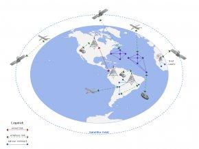 Network Diagram Images - Computer Network Diagram ConceptDraw PRO Clip Art PNG