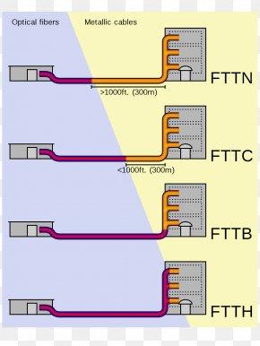 Fiber To The X Optical Fiber Fiber-optic Communication Telecommunication PNG
