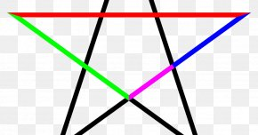 Mathematics - Euclid's Elements Golden Ratio Pentagram Mathematics PNG