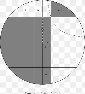 Dotted Line Circle - Circle Angle Point PNG
